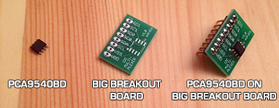 Big Breakout
