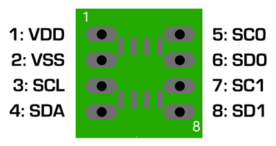 Small Breakout Pins